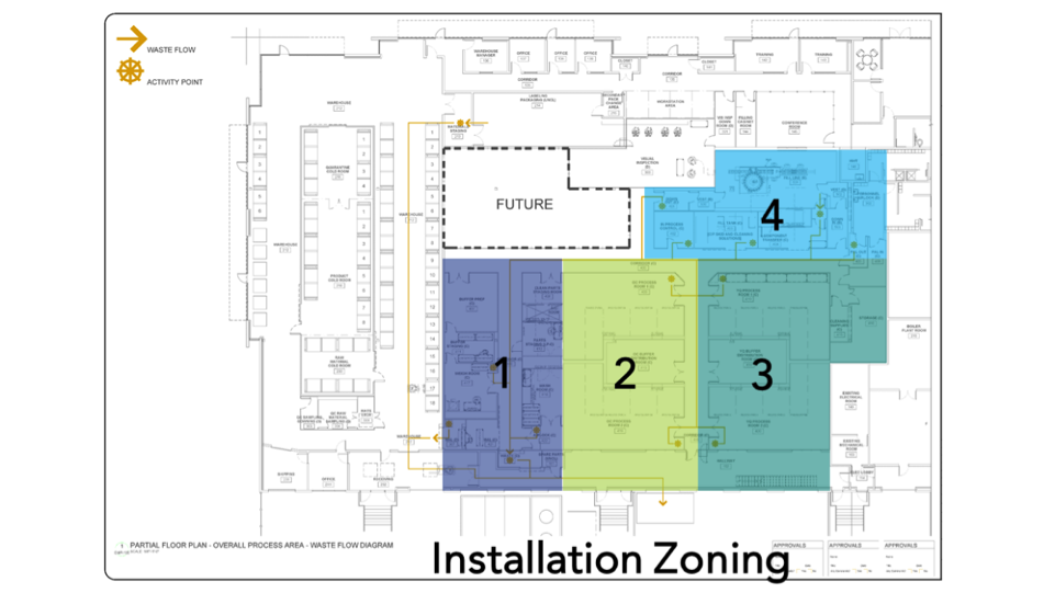 Modular Cleanroom Installation Zoning with AES